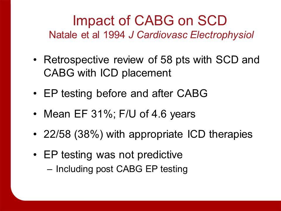 Impact of CABG on SCD Natale et al 1994 J Cardiovasc Electrophysiol