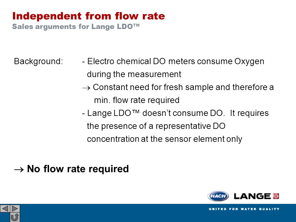 Independent from flow rate