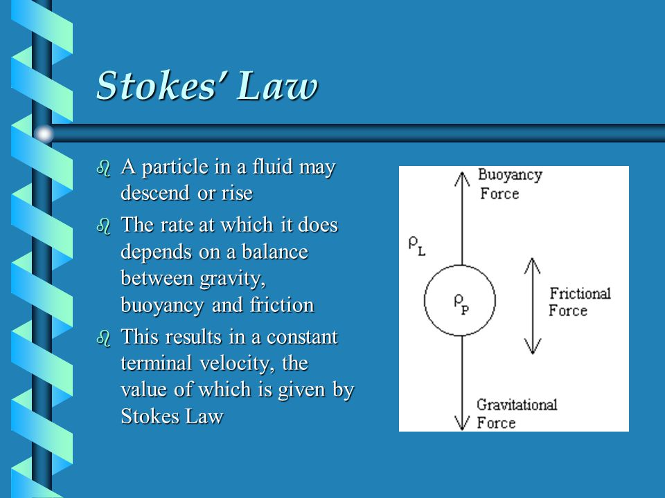 Stokes' Law A particle in a fluid may descend or rise
