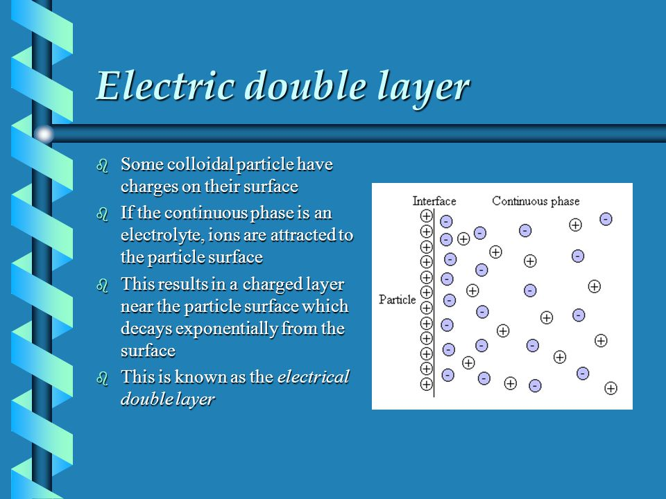 Electric double layer Some colloidal particle have charges on their surface.
