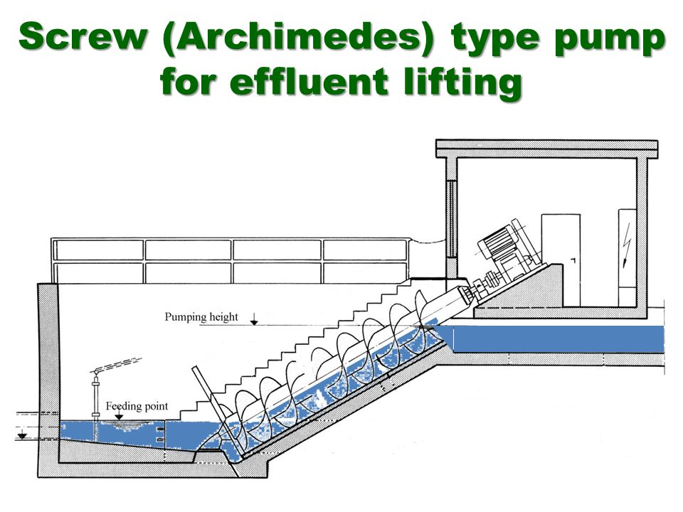 Screw (Archimedes) type pump for effluent lifting