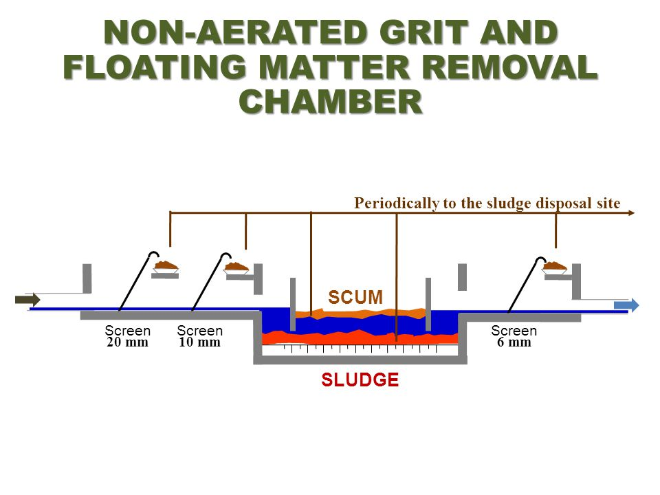NON-AERATED GRIT AND FLOATING MATTER REMOVAL CHAMBER
