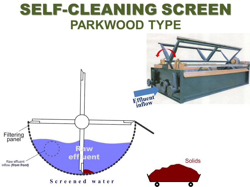 SELF-CLEANING SCREEN PARKWOOD TYPE