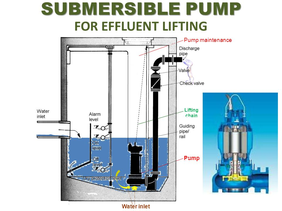 SUBMERSIBLE PUMP FOR EFFLUENT LIFTING