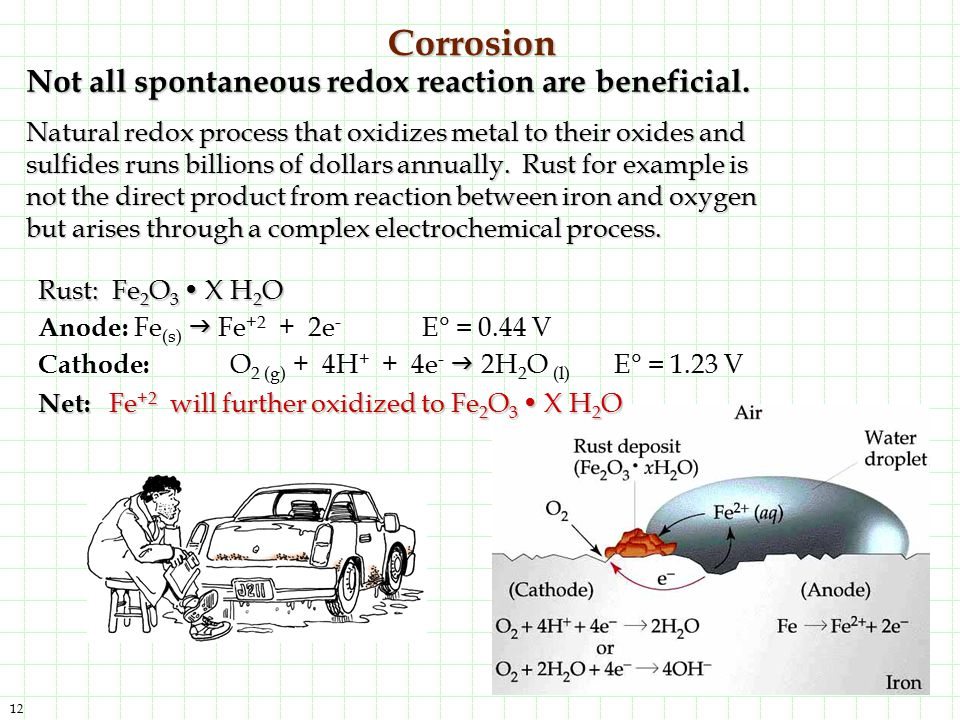 Corrosion Not all spontaneous redox reaction are beneficial.
