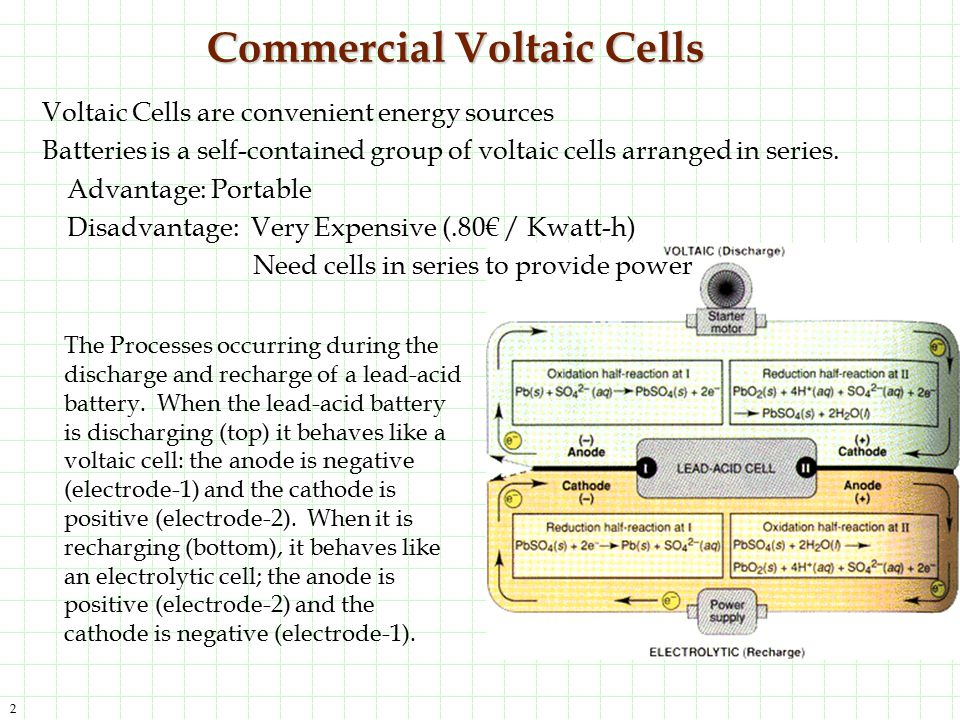 Commercial Voltaic Cells