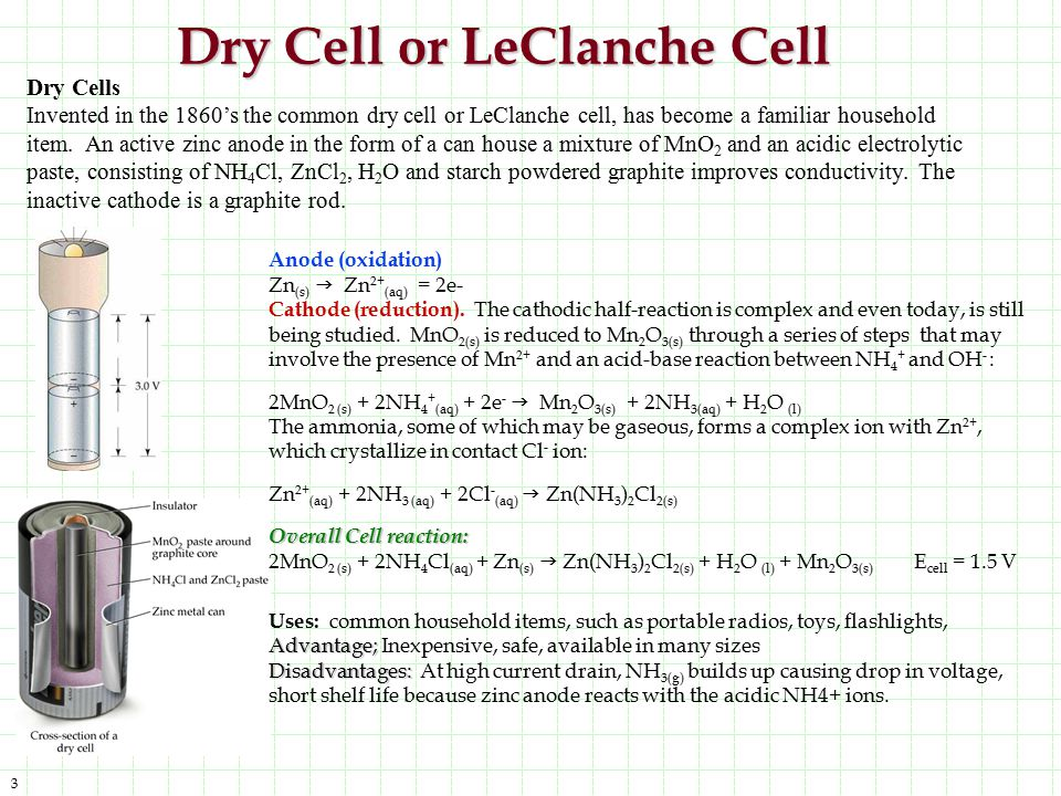 Dry Cell or LeClanche Cell