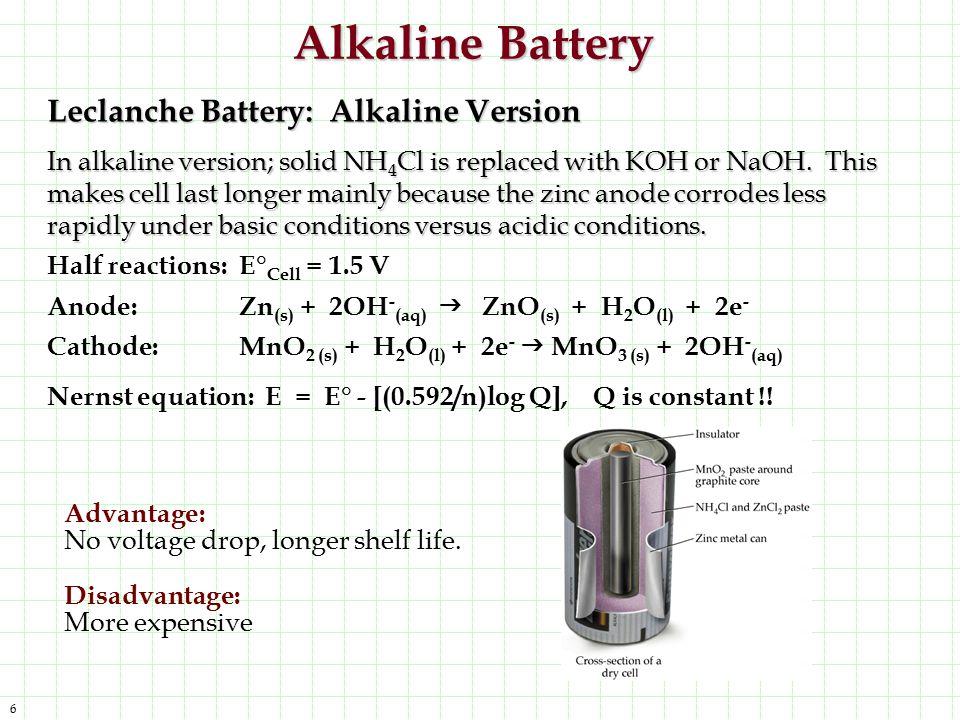 Alkaline Battery Leclanche Battery: Alkaline Version