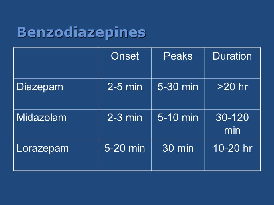 Benzodiazepines Onset Peaks Duration Diazepam 2-5 min 5-30 min
