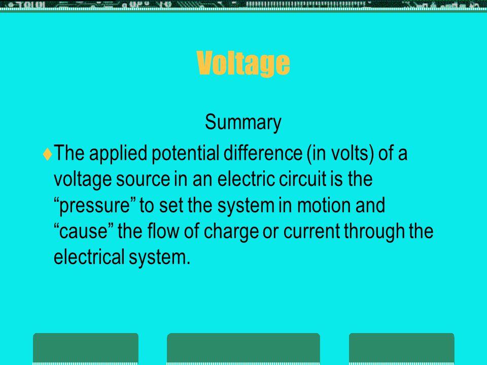 Voltage Summary.