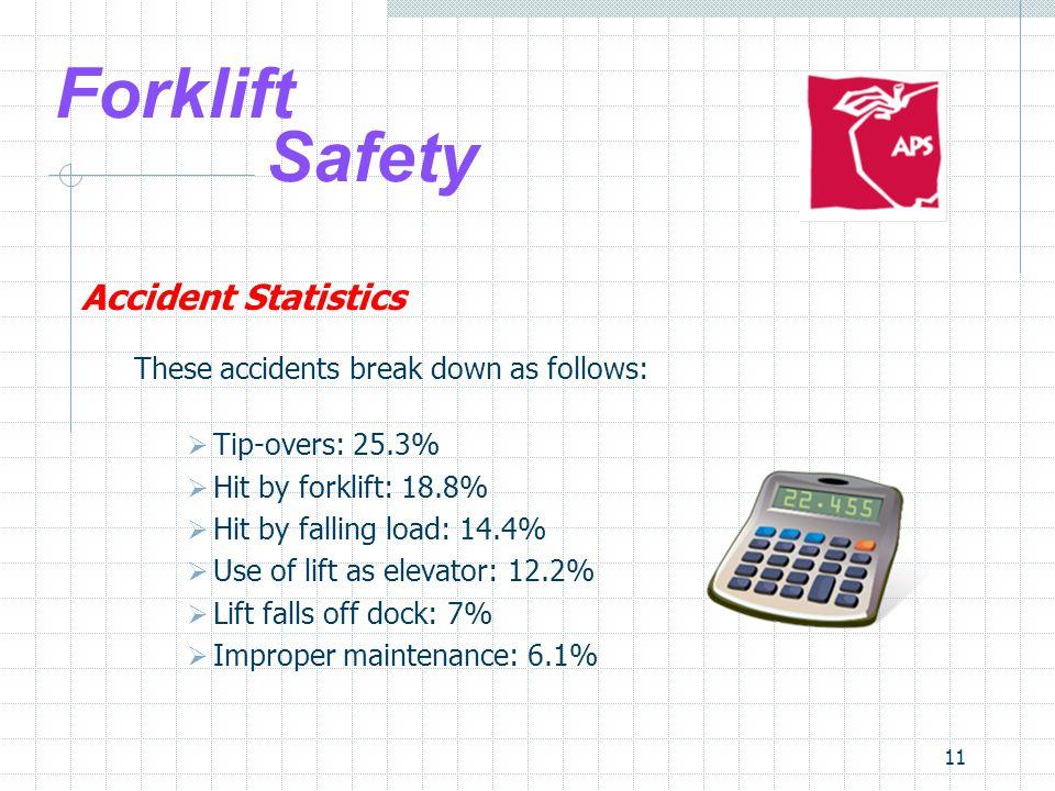 Forklift Safety Accident Statistics