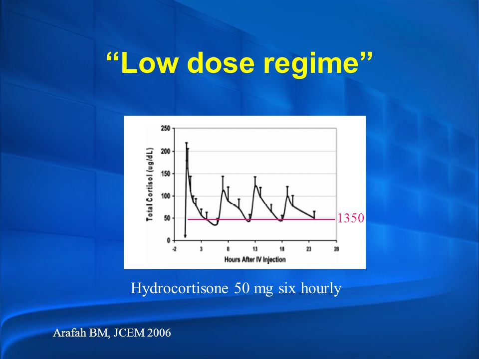 Low dose regime Hydrocortisone 50 mg six hourly 1350