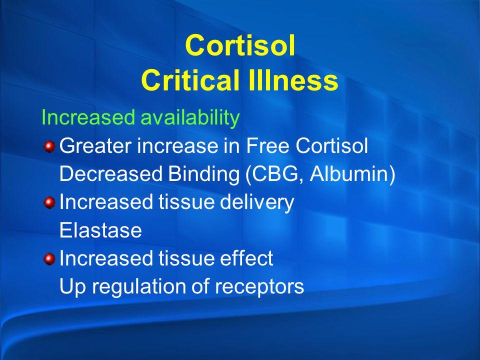 Cortisol Critical Illness
