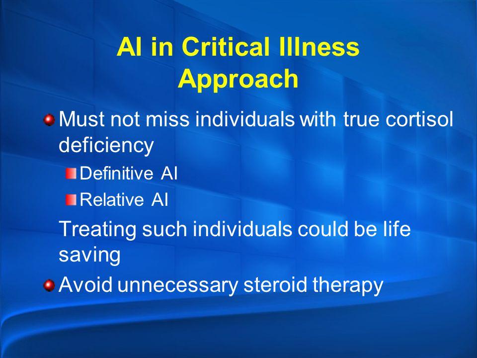 AI in Critical Illness Approach