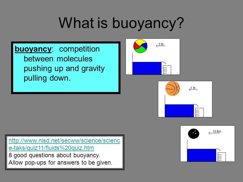 What is buoyancy buoyancy: competition between molecules pushing up and gravity pulling down.
