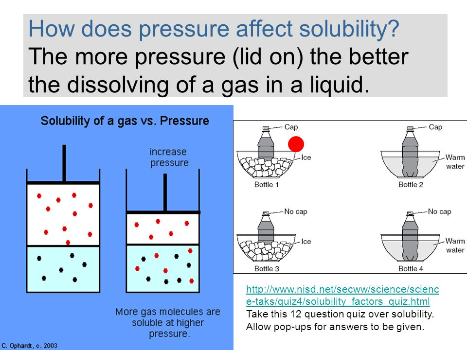 How does pressure affect solubility