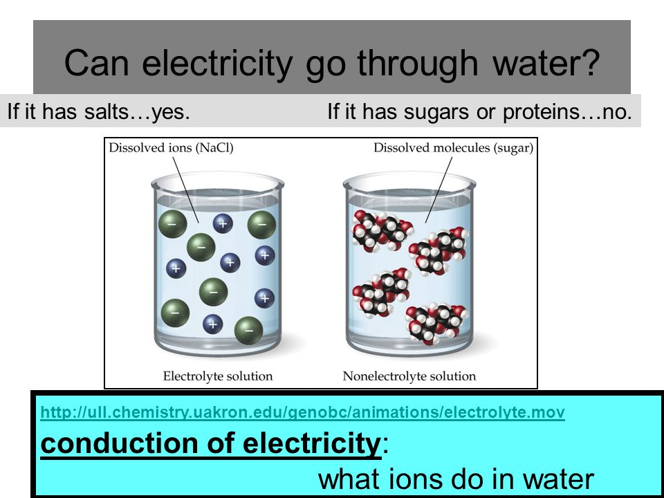 Can electricity go through water