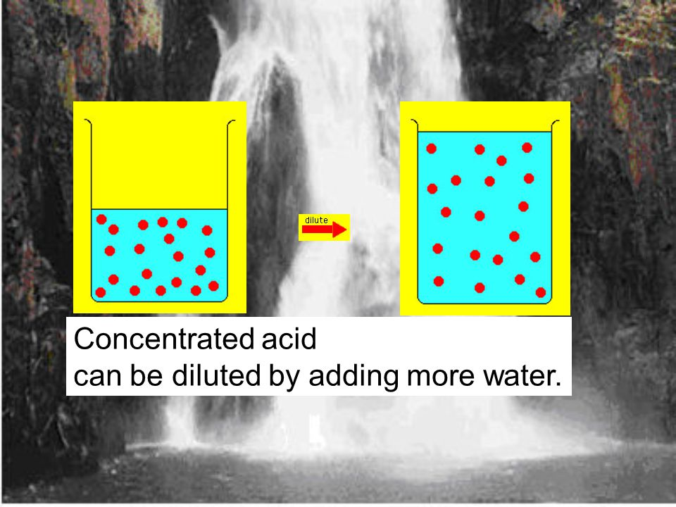 Concentrated acid can be diluted by adding more water.