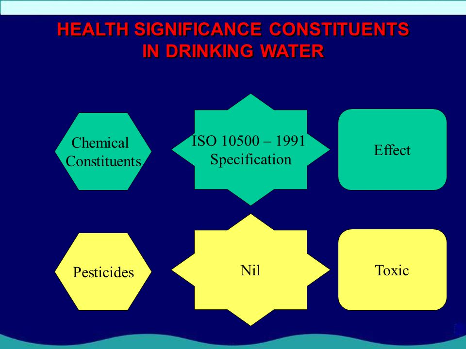 HEALTH SIGNIFICANCE CONSTITUENTS