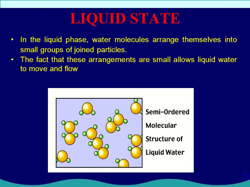 LIQUID STATE In the liquid phase, water molecules arrange themselves into small groups of joined particles.
