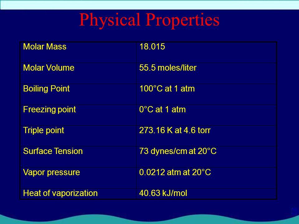 Physical Properties Molar Mass 18.015 Molar Volume 55.5 moles/liter