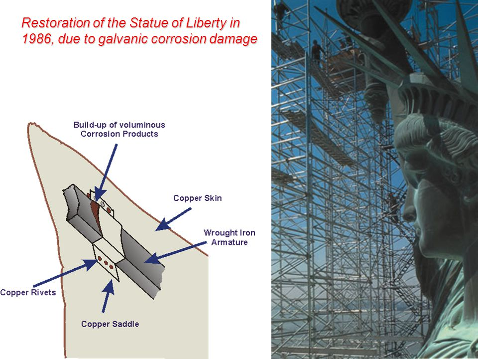 Restoration of the Statue of Liberty in 1986, due to galvanic corrosion damage