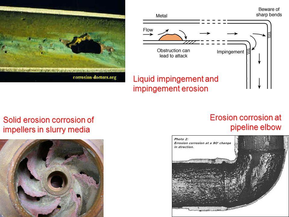 Liquid impingement and impingement erosion