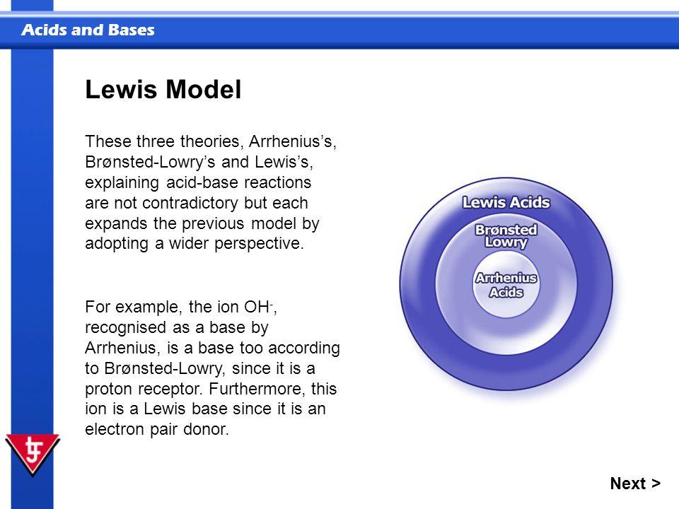 Lewis Model