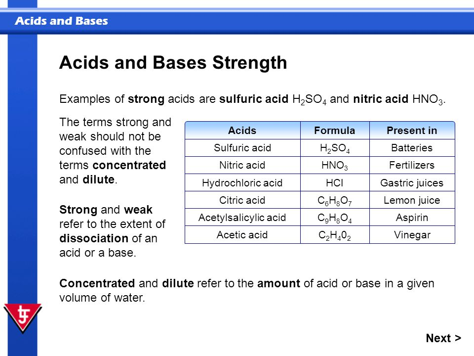 Acids and Bases Strength