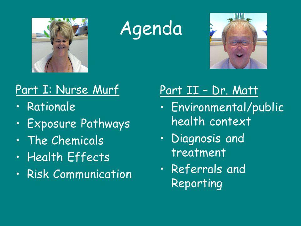 Agenda Part I: Nurse Murf Part II – Dr. Matt Rationale