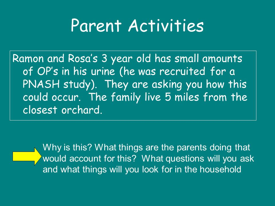 Parent Activities