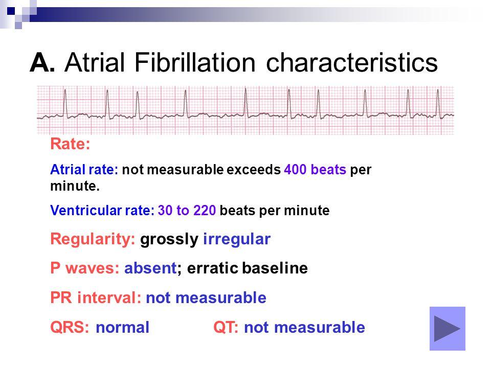 A. Atrial Fibrillation characteristics