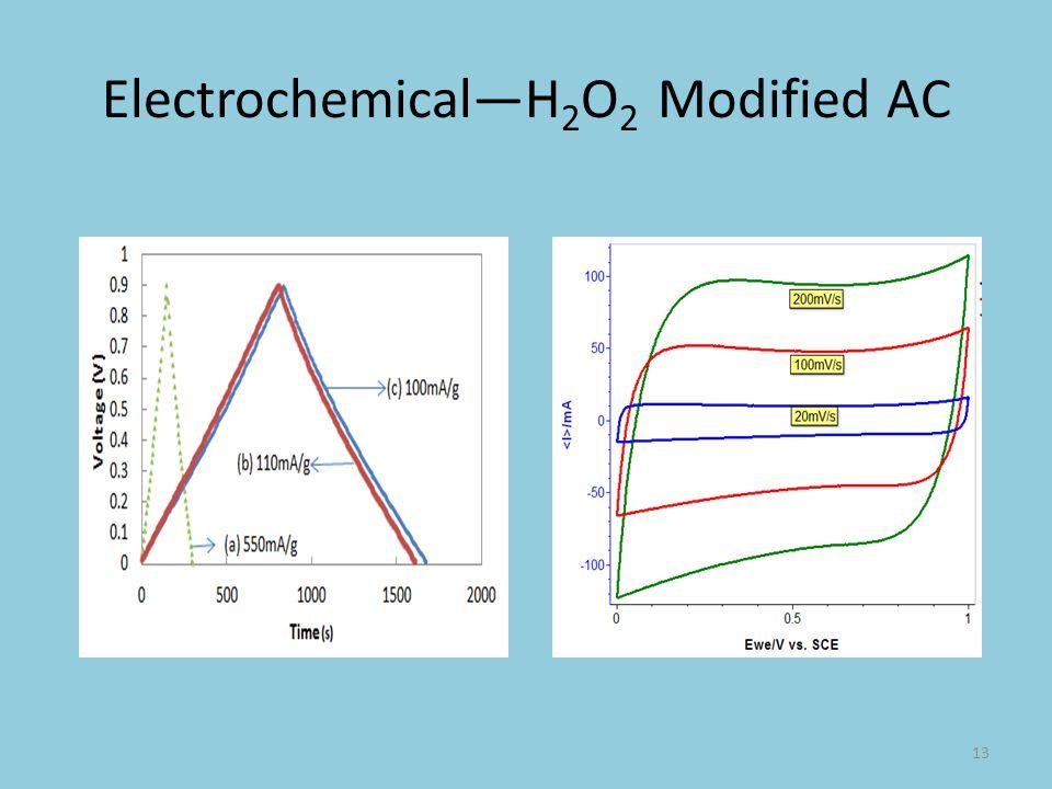 Electrochemical—H2O2 Modified AC