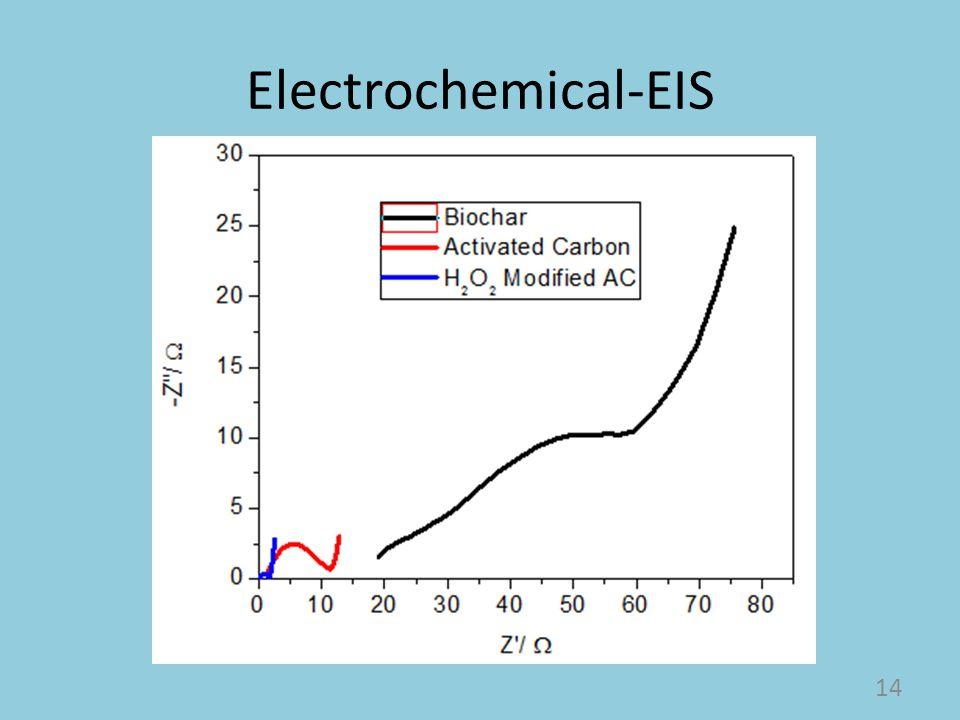 Electrochemical-EIS