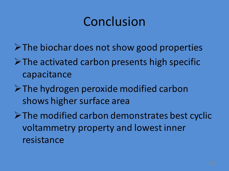 Conclusion The biochar does not show good properties