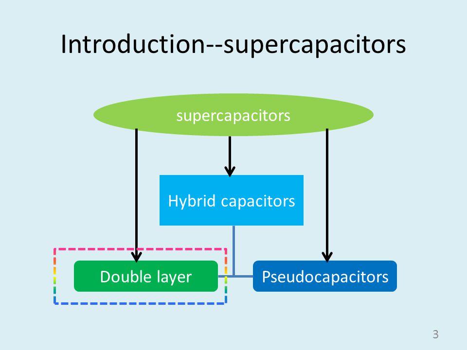 Introduction--supercapacitors