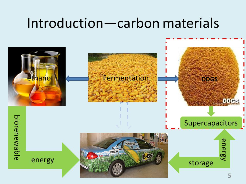 Introduction—carbon materials