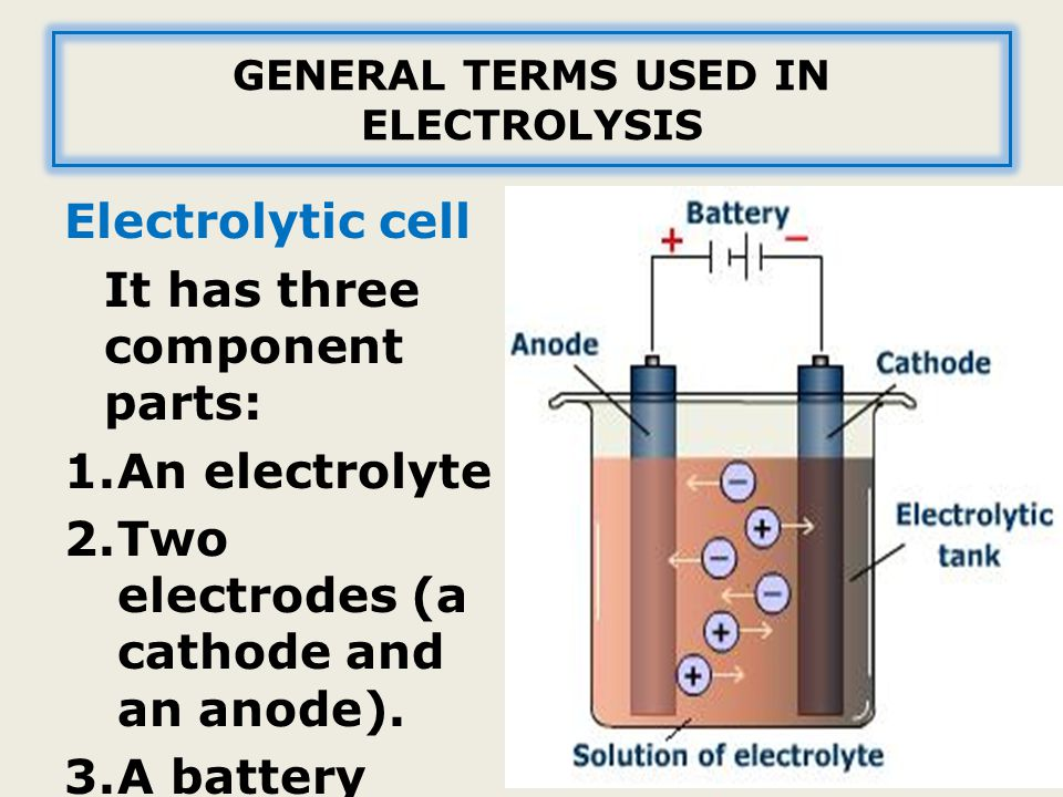 GENERAL TERMS USED IN ELECTROLYSIS