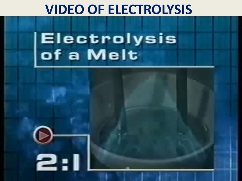 VIDEO OF ELECTROLYSIS