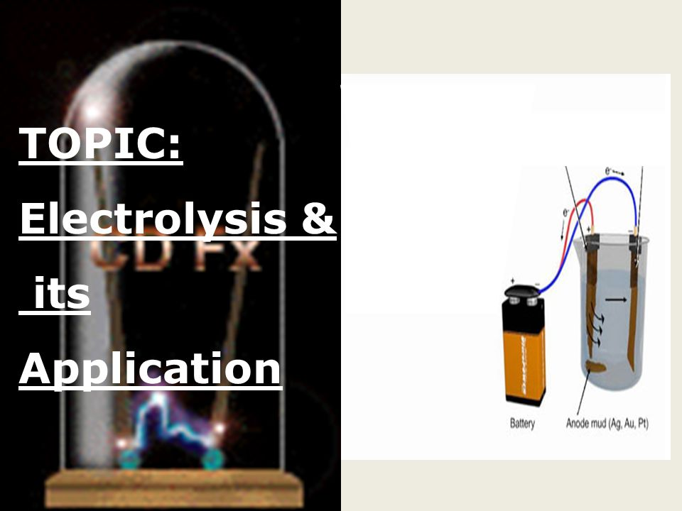 TOPIC: Electrolysis & its Application