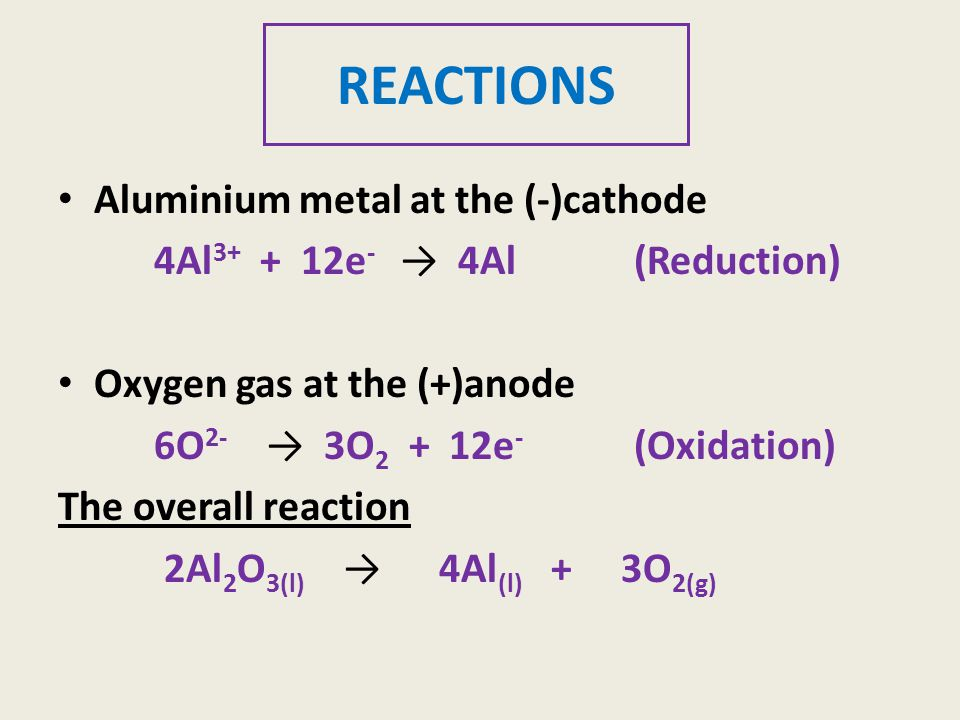 REACTIONS Aluminium metal at the (-)cathode