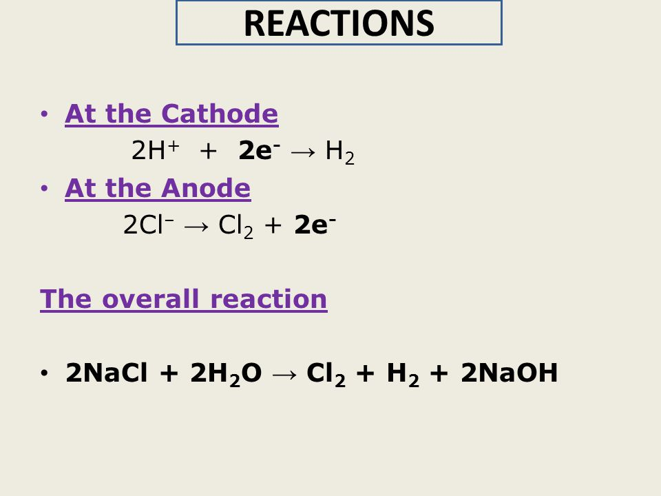 REACTIONS At the Cathode 2H+ + 2e- → H2 At the Anode 2Cl– → Cl2 + 2e-
