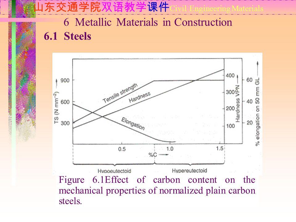 山东交通学院双语教学课件Civil Engineering Materials