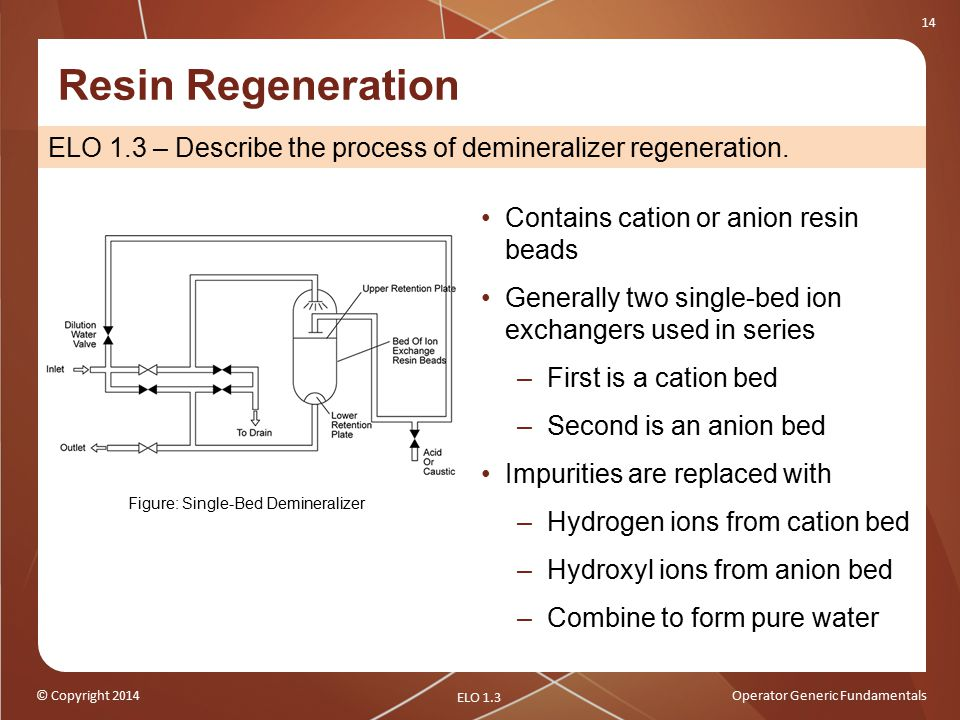Resin Regeneration ELO 1.3 – Describe the process of demineralizer regeneration. Contains cation or anion resin beads.