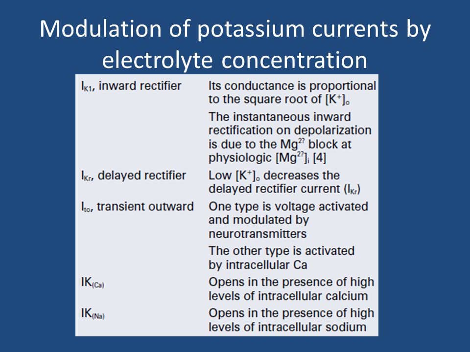 Modulation of potassium currents by electrolyte concentration