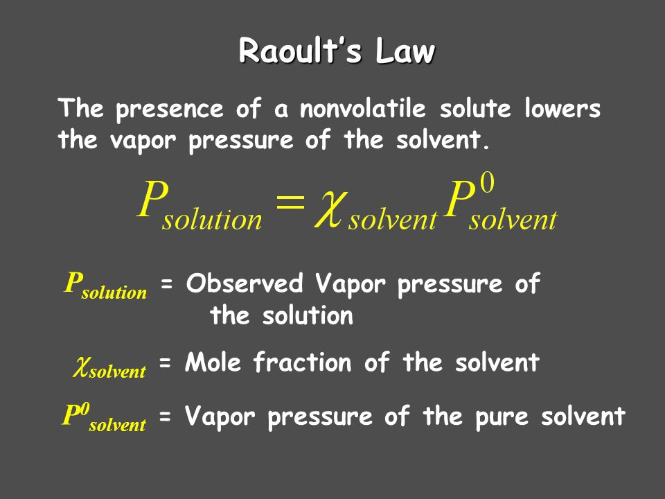 Raoult's Law Psolution = Observed Vapor pressure of