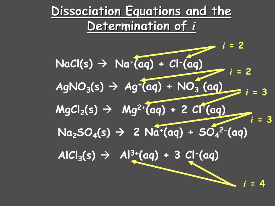 Dissociation Equations and the Determination of i
