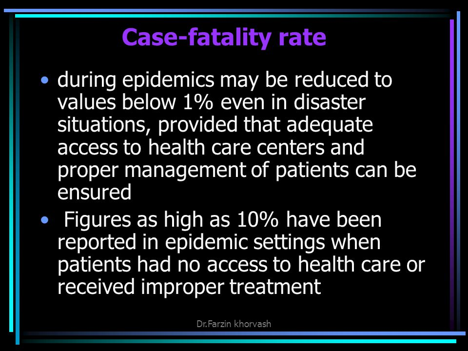 Case-fatality rate