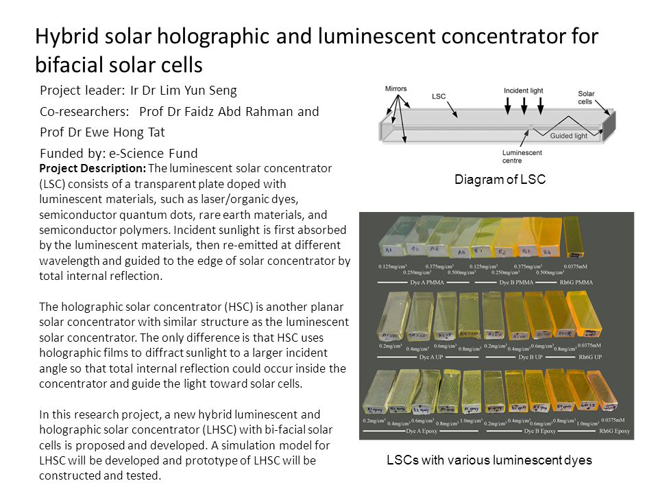 Hybrid solar holographic and luminescent concentrator for bifacial solar cells