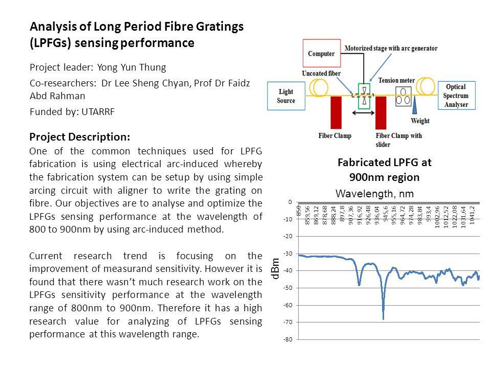 Analysis of Long Period Fibre Gratings (LPFGs) sensing performance